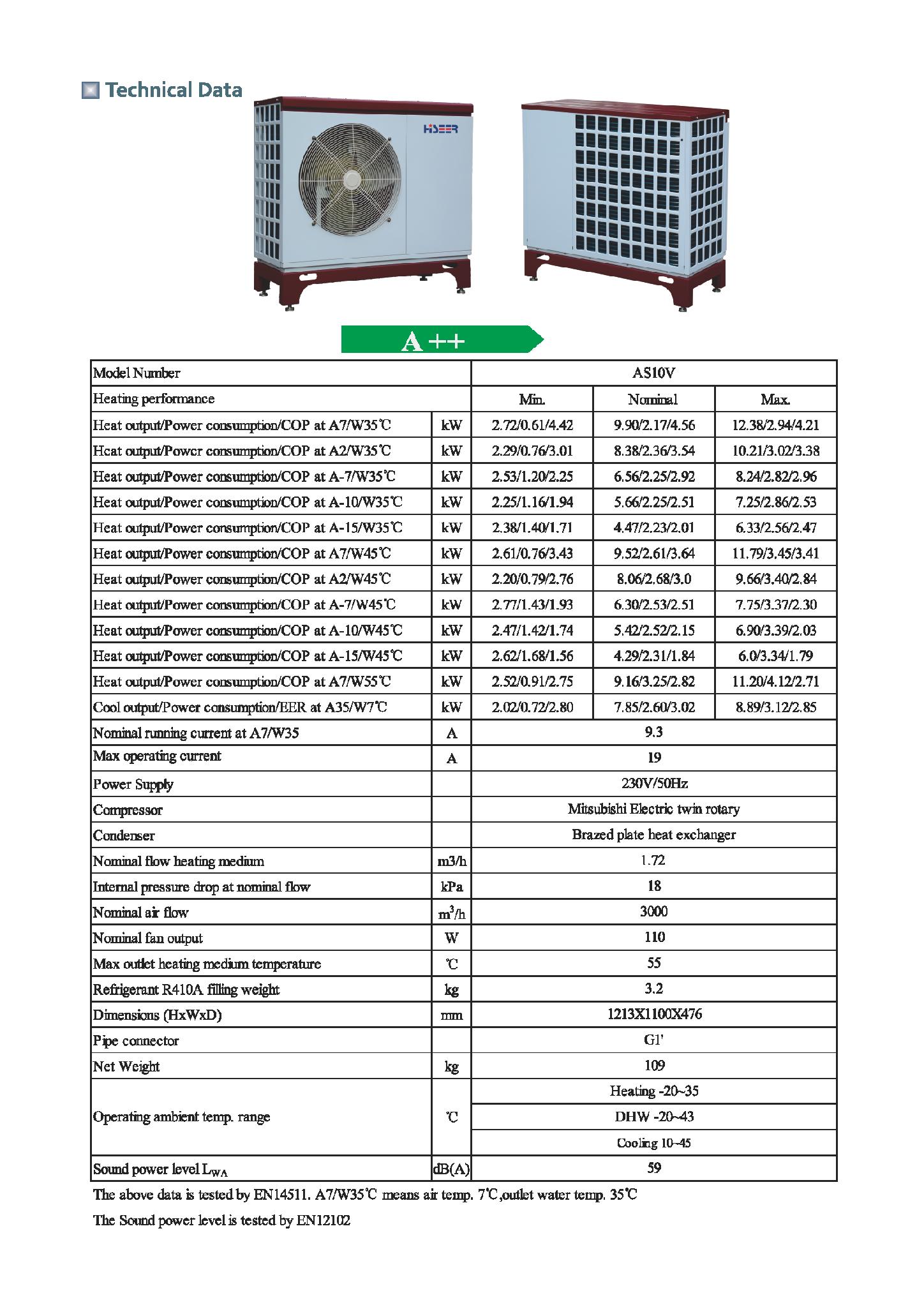 hiseer inverter heat pump technical data