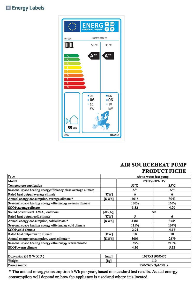 heat pump energy label