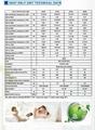 heat pump data sheet