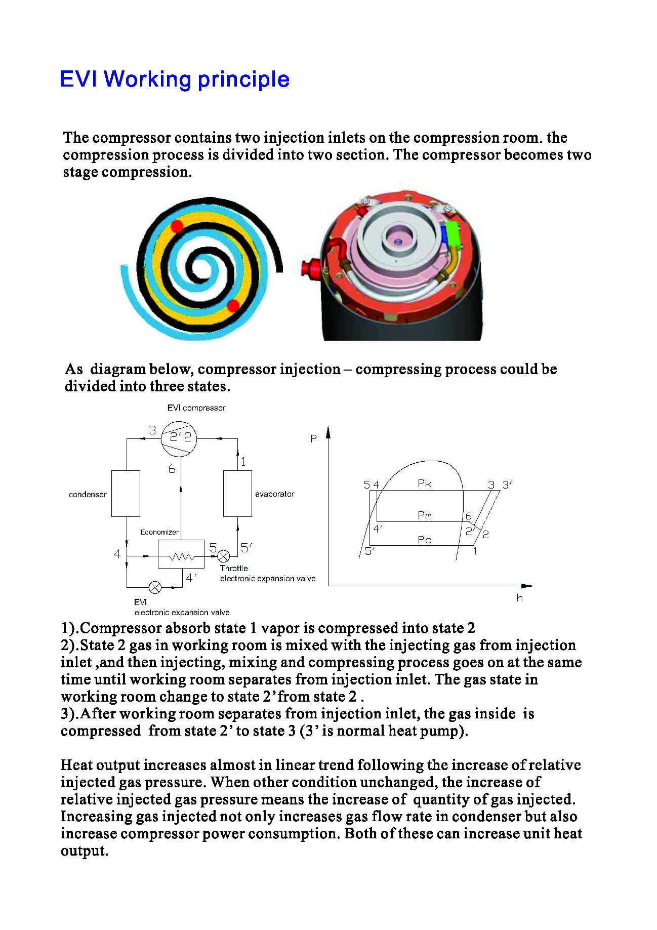 DC inverter EVI heat pump 10KW 11