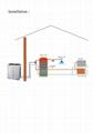 Air to water heat pump AS36S/B