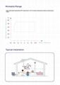 Monoblock EVI air source heat pump AS20S/L