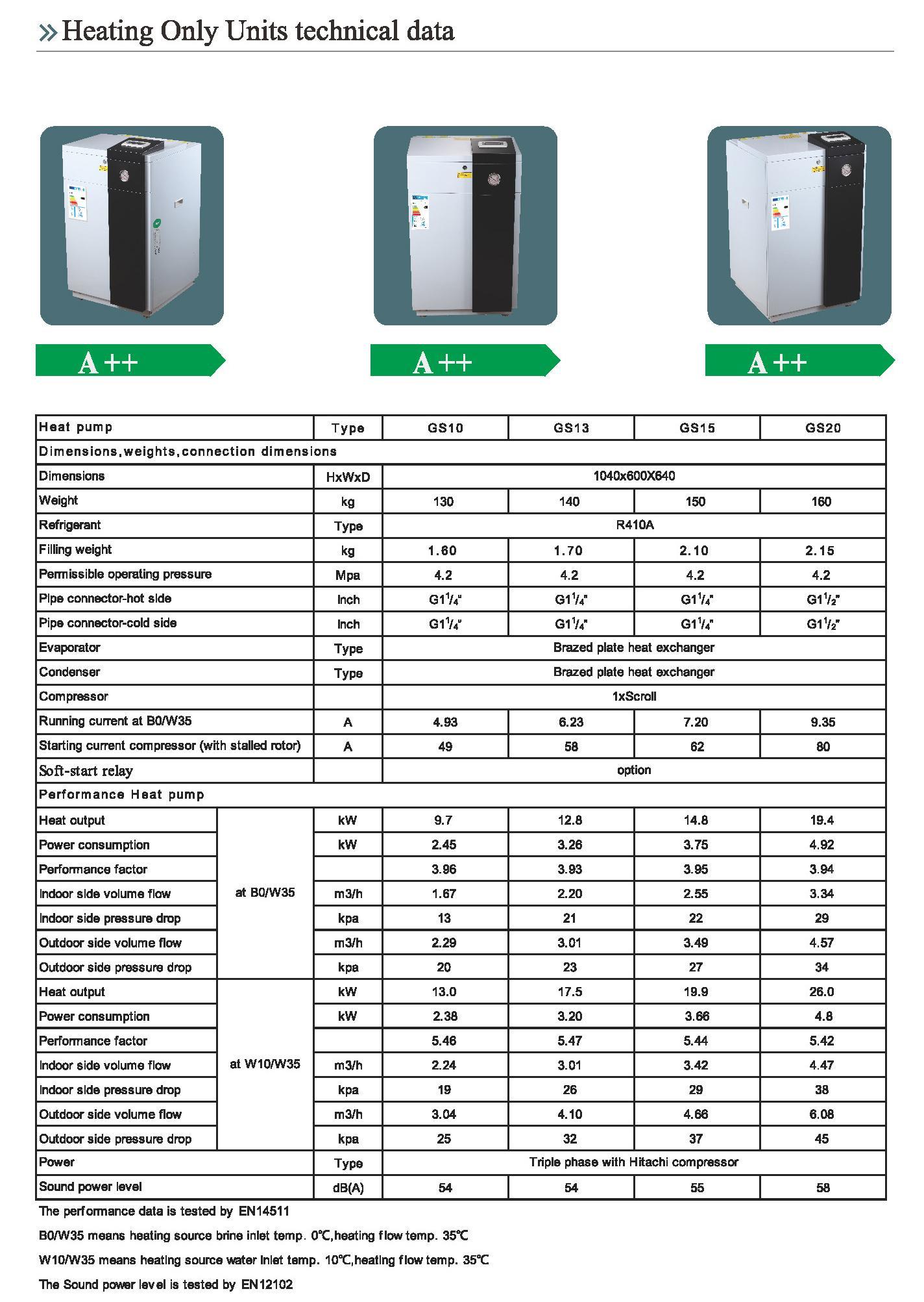 Geothermal heat pump GS20 6