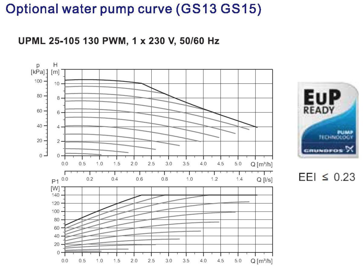 Geothermal heat pump GS13 9