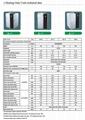 Geothermal heat pump GS13 7