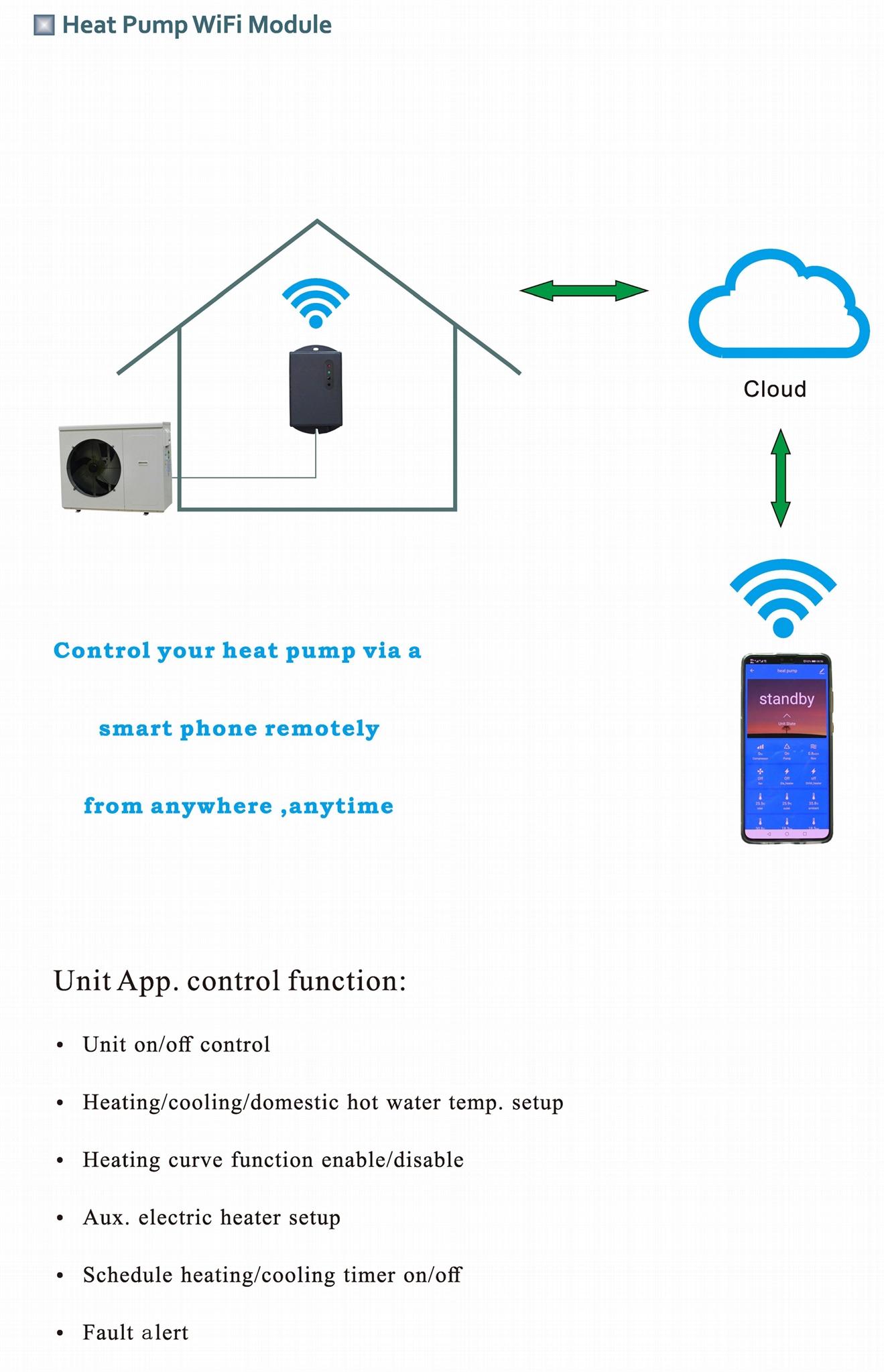 DC inverter EVI heat pump 10KW 9