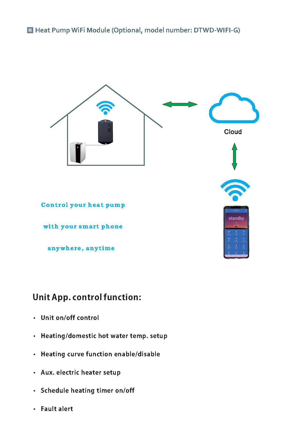 wifi module