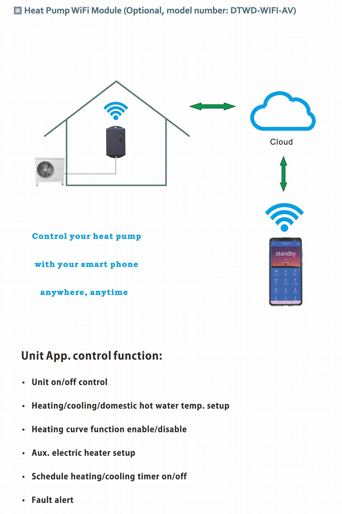 heat pump wifi