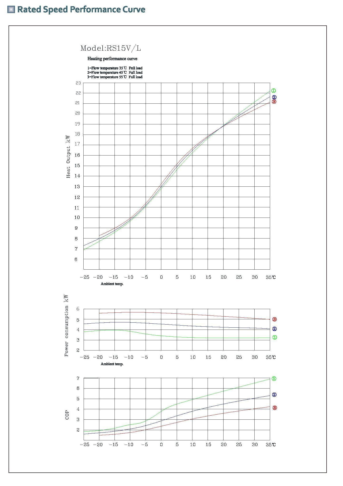 R32 EVI inverter heat pump RS15V/L 10
