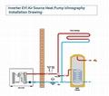 R32 EVI inverter heat pump RS15V/L 13