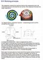 R32 EVI inverter heat pump RS15V/L 6