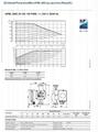 R32 EVI inverter heat pump RS15V/L