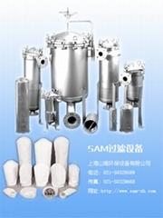 Circulating Water Filters