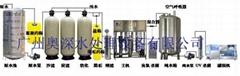 供應直飲水分質供水成套設備