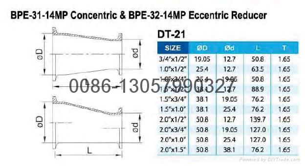 BPE 快装同心或者BPE快装偏心大小头 4