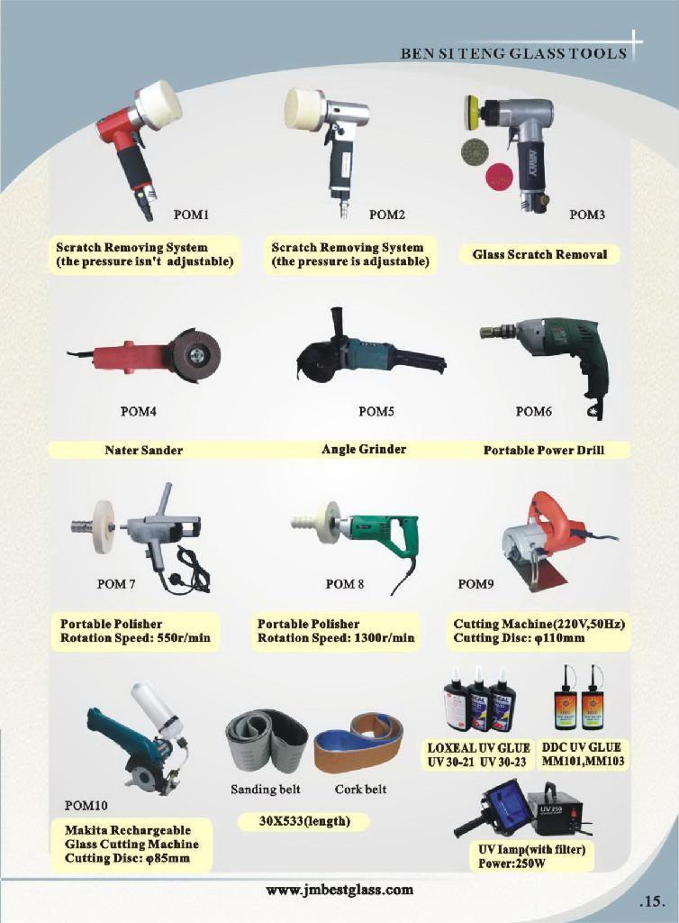 Hand Power tool