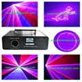 TOP SALE 1W RBR ILDA Laser light projector text laser