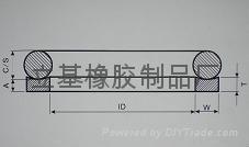 密封圈规格,橡胶密封圈规格表