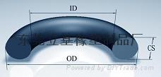 橡胶圈规格,橡胶圈标准
