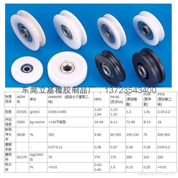 尼龍滾輪,聚氨酯滾輪,塑料滾輪,橡膠滾輪,塑膠滾輪 1