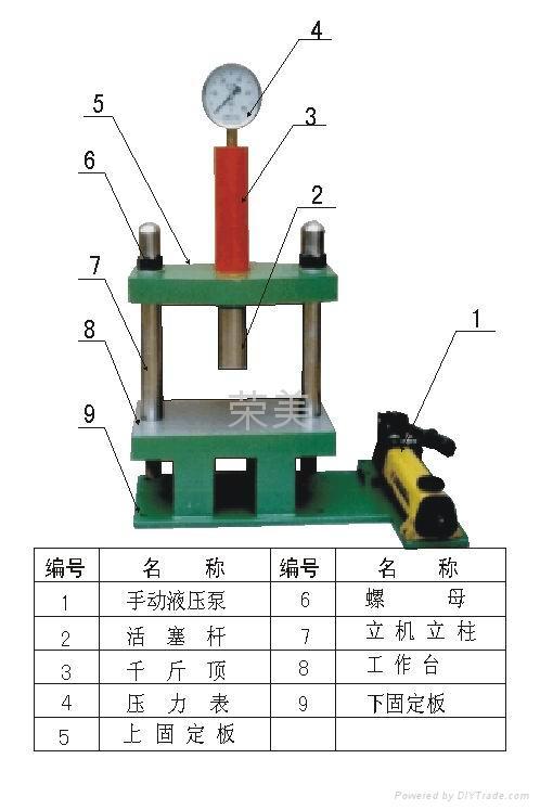 Manual hydraulic press 1