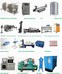 4000BPH Liquid Filling Machine