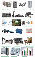 15000BPH Automatic  Water Filling Line