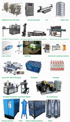 2500-3000BPH Automatic Water Filling Line