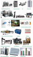 24000BPH Complete Water Filling Line