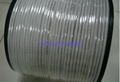 Best price coaxial cable kx6 for CCTV 4