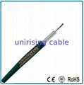Best price coaxial cable kx6 for CCTV