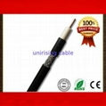 COAXIAL CABLE RG213
