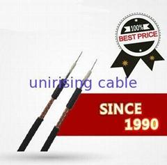 Coaxial Cable RG59U rg58 3c2v