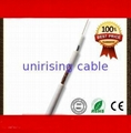 RG58 RG series Coaxial Cable Wire for