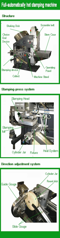 Automatically gilding machine