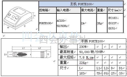 世新雕刻打磨机(无碳刷)FORTE-100 5