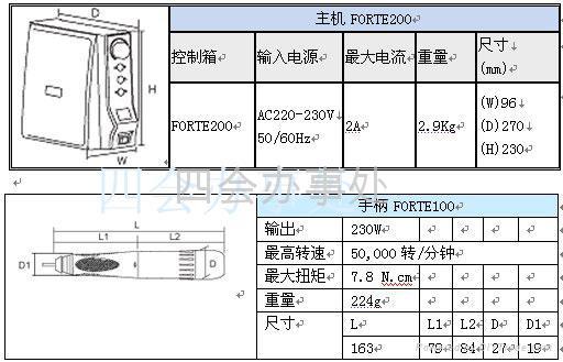 世新雕刻打磨機(無碳刷)FORTE-200  3