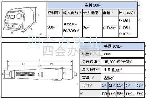 世新雕刻打磨机206+103L 4