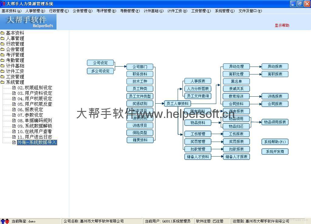 人事管理系统需求文档