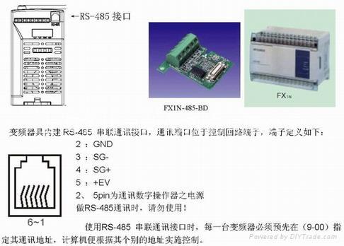 三菱plc与变频通讯_三菱PLC与变频器通信程序及协议 - 技术支持13501785366 (中国 上海市 ...