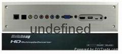 HD-521P A 高画质多媒