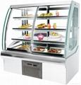 EU food cabinet