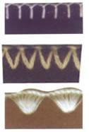 大貝形飾邊包縫機 5