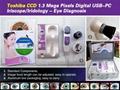 日本东芝CCD电脑/电视虹膜检测仪