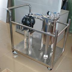 飲料油脂電子油漆化工汽車電泳線路板廢污水吸(除)油不鏽鋼過濾