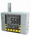 Wallmount CO2/Temp./RH Meter