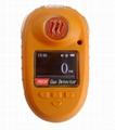 Portable Gas Detector (single or