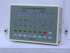 CLO2-K系列 二氧化氯發生器微電腦控制儀