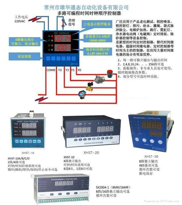 循环往复时间控制器 4