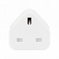 UK travel plug for Iphone7/6s/iPad